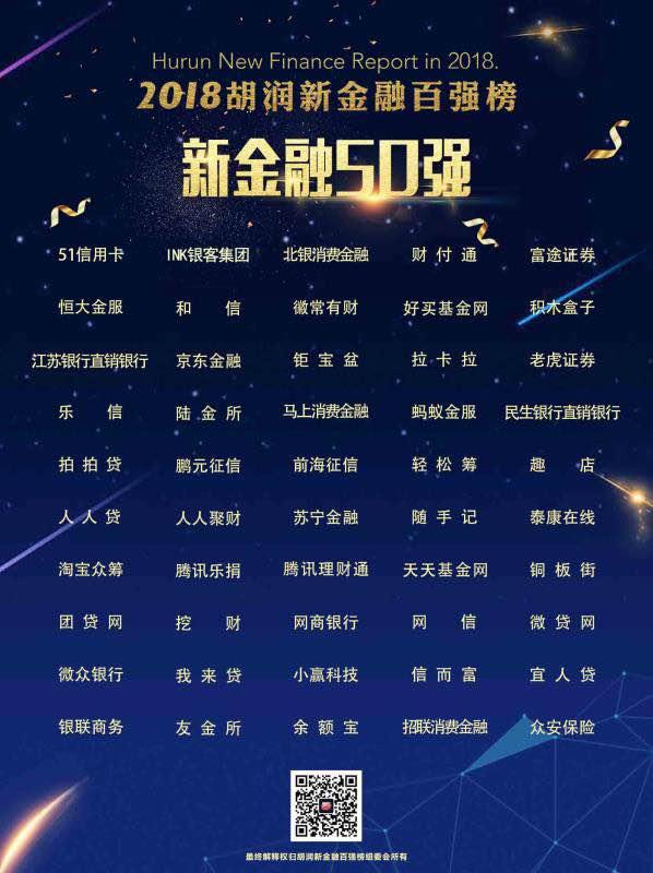 2018胡润新金融百强峰会在深圳中洲万豪酒店召开
